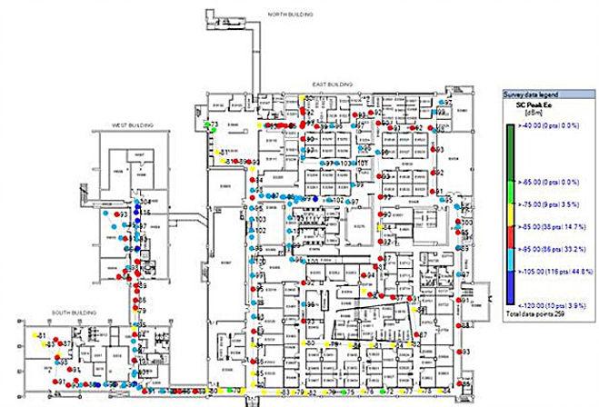 Network Benchmarking 3.png.jpg