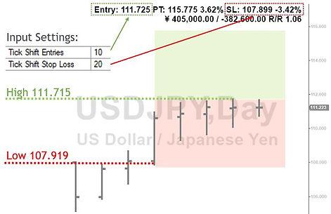 TradingMateTickShift.jpg