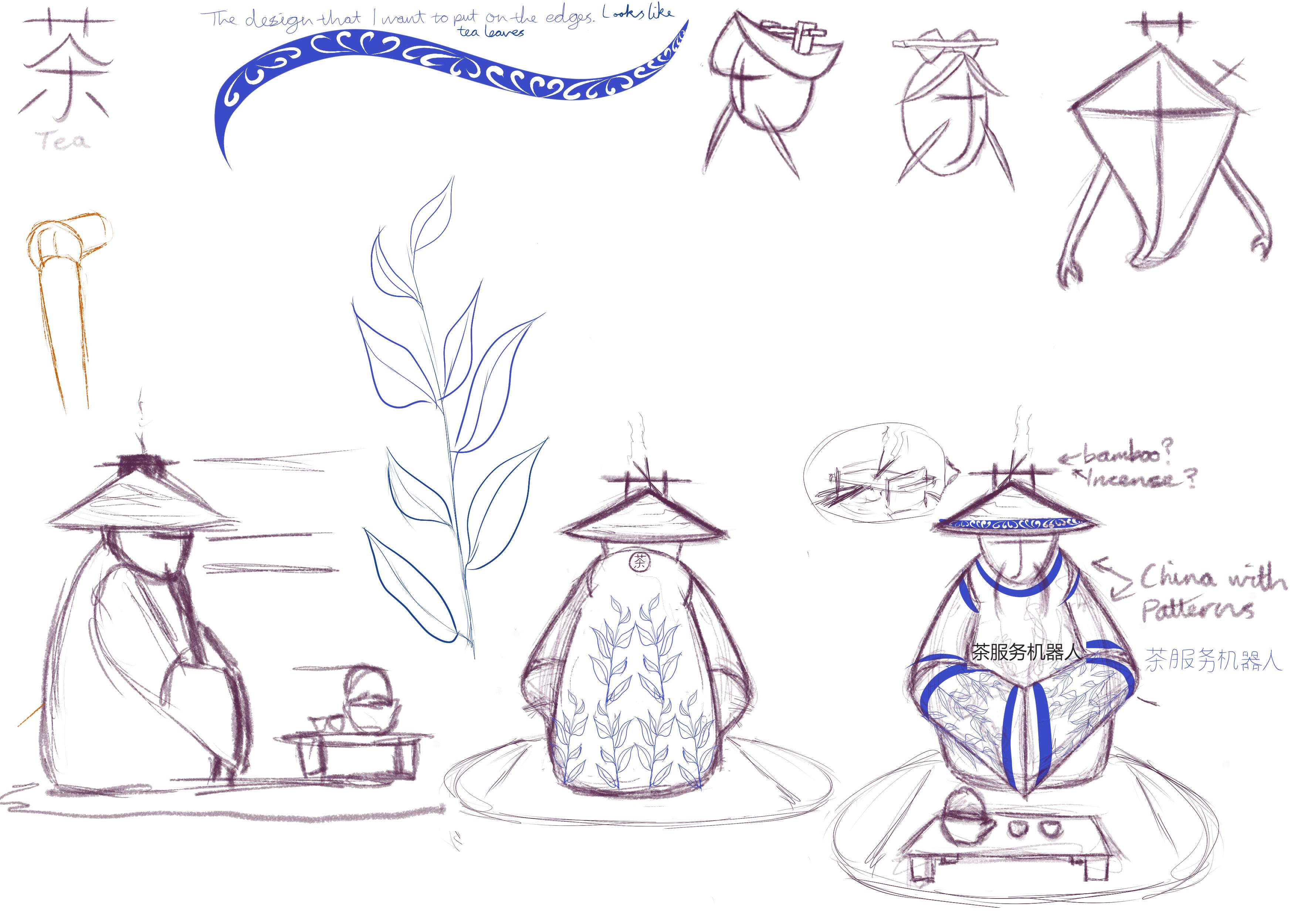 tea robot designs