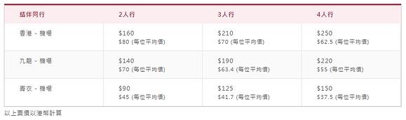 香港機場快線地鐵優惠團體票