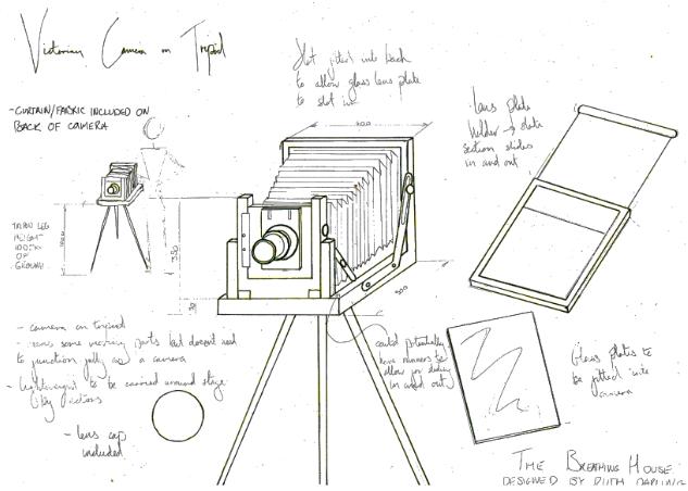 Designers Drawing