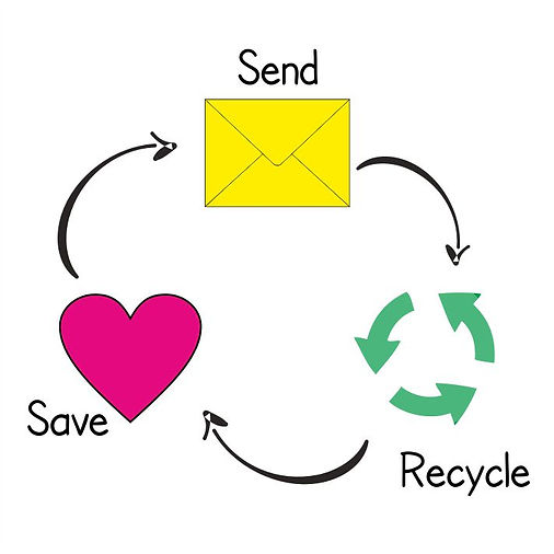 RECYCLE GRAPHIC SEND RECYCLE SAVE.jpg