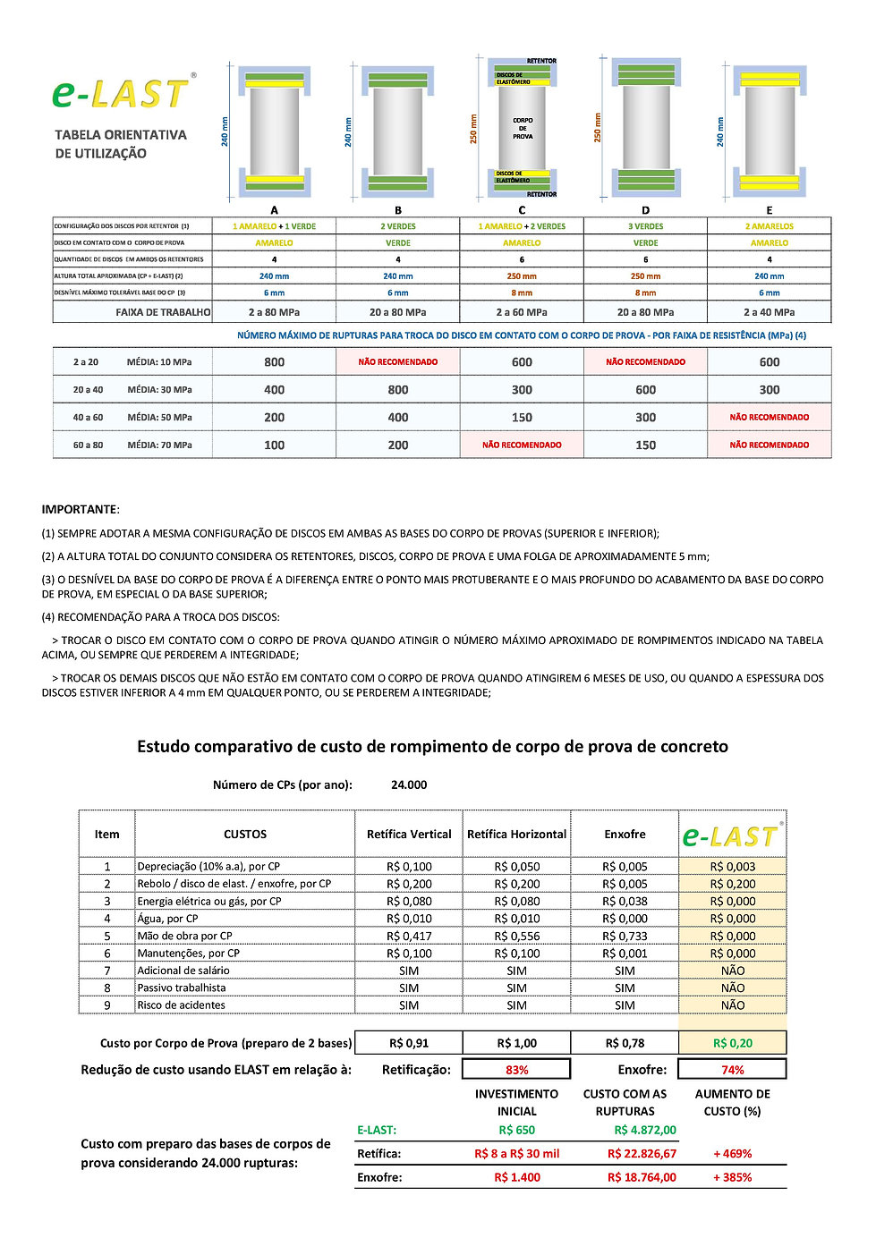 E-Last - Folheto descritivo - 01_02_03_2