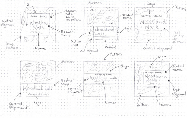 candle layout sketches.jpg