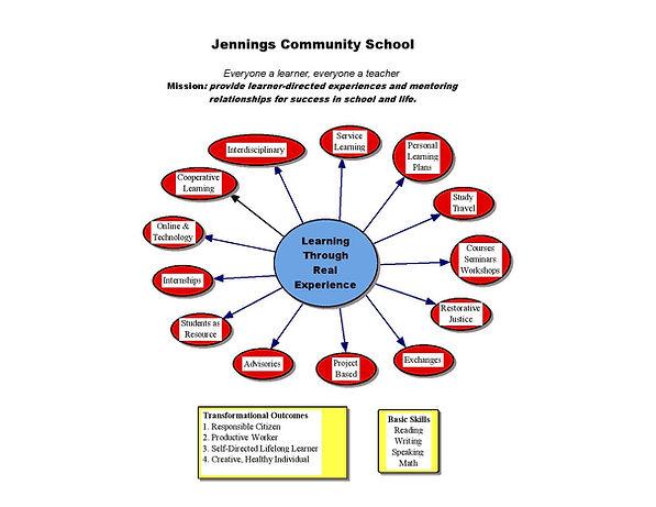 JCS Goals color pdf-page-001.jpg