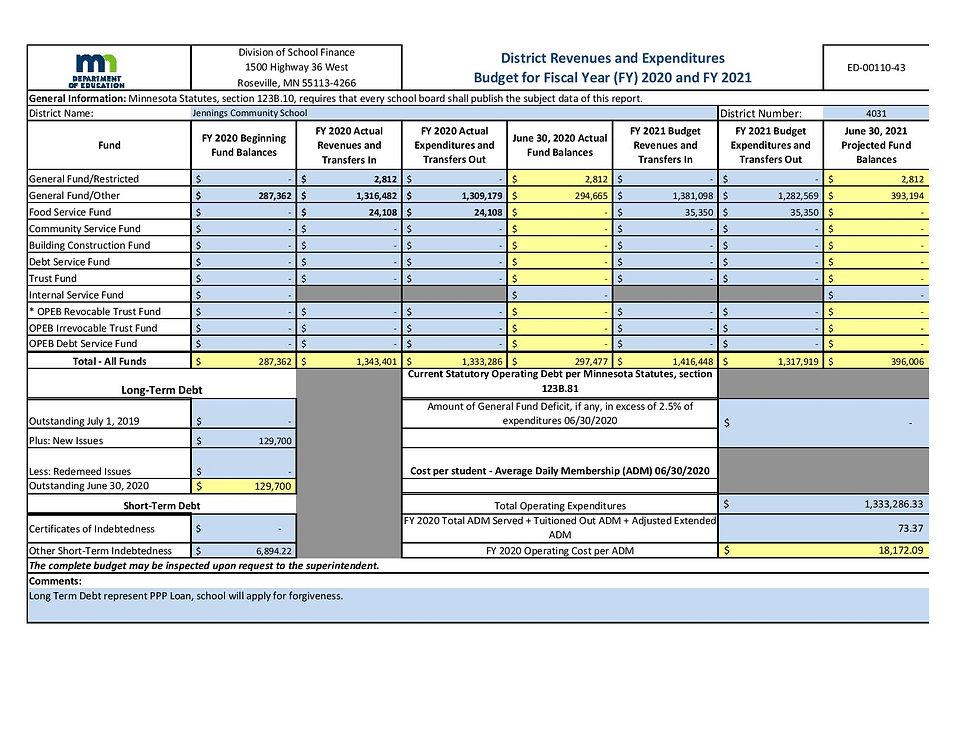 Jennings District Revenue_Expenditure Bu