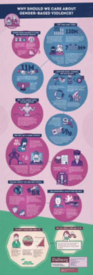 Dalberg, infografika, infographics, Szőke-Kiss Márton, szabadúszó, illusztrátor, grafikus, budapest, békéscsaba