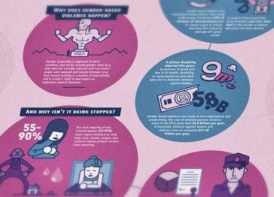 Infografikák - 5 kép
