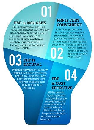 En illustration om processen kring PRP-behandling