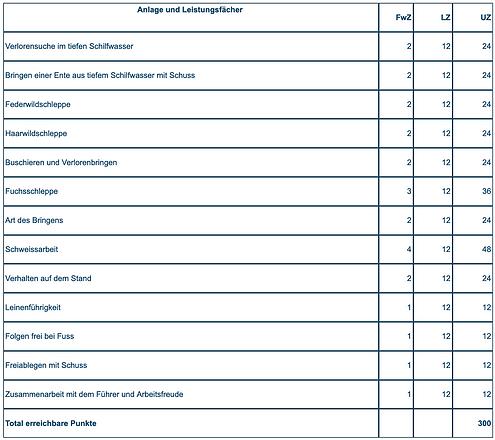 TGP tabelle.png