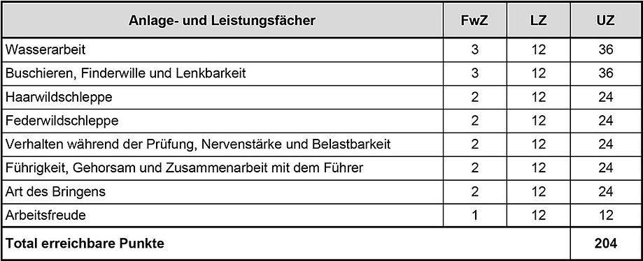 JHP_Tabelle_Fächer_kl.jpg