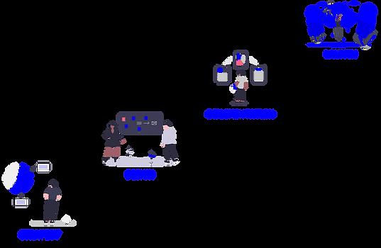 Illustrations CI_Product EN.png