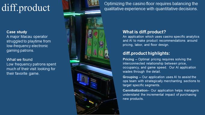 optimizing the casino floor