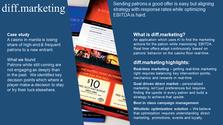 marketing optimized