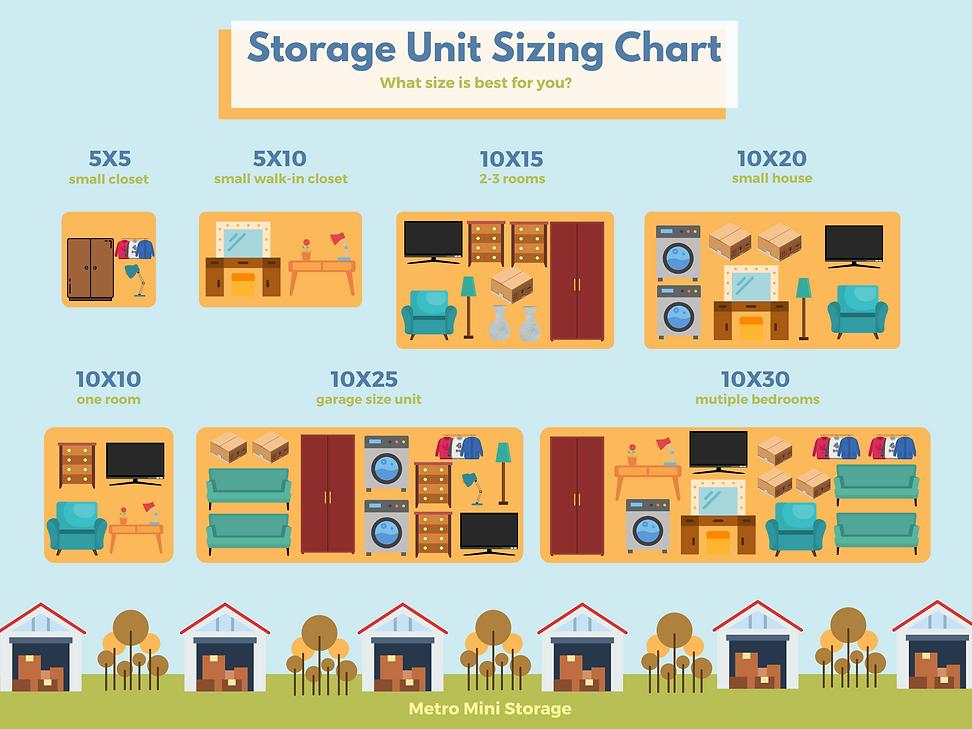 Metro Mini Storage - Storage Unit Sizing