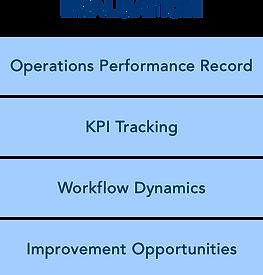 Analytics benefits