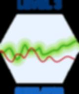 Workflow Insights web-app