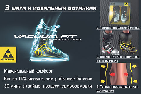 Термоформовка ботинок бутфиттинг