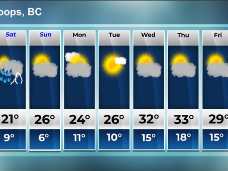 2nd BC heatwave on the way!