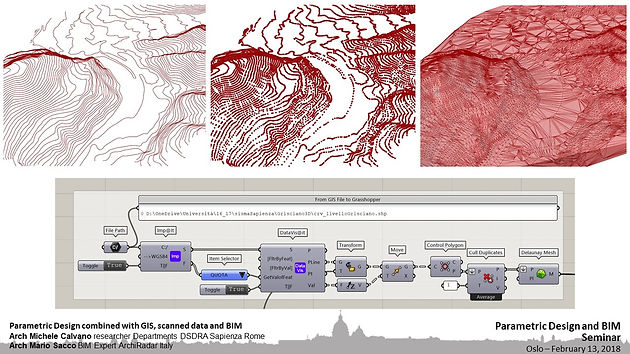 Parametric Design combined with GIS, scanned data and BIM