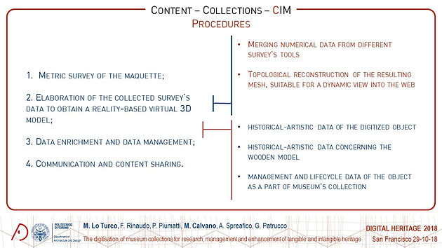 The digitization of museum collections for research