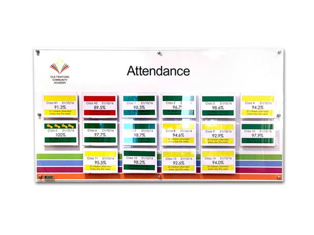 Old Trafford Attendance HB.jpg