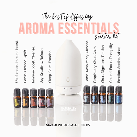 Aroma Essentials Kit - Best Of Diffusing