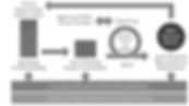 RDA Agile Methodology.png
