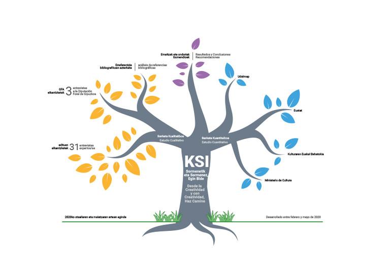 RGB-maqueta-KSI-revisado-logo-3.jpg