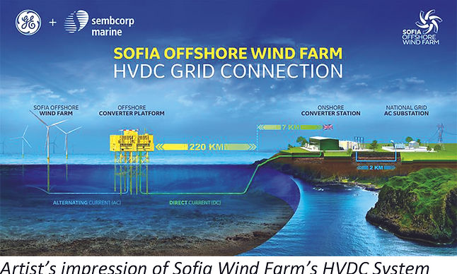 GE Consortium Awarded Contract to Build State-of-the-Art HVDC System  for RWE's Sofia Offshore Wind Farm