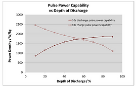 Power to dischage.png