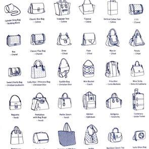 Study Signature Bags Designs
