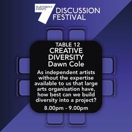 TABLE 12 Creative Diversity