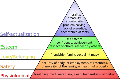 By J. Finkelstein (I created this work using Inkscape.)http://commons.wikimedia.org/wiki/File%3AMaslow's_hierarchy_of_needs.svg
