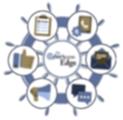 CRM Solution Features