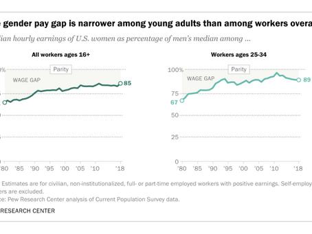 When Women Earn as Much as Men