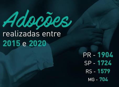 Paraná está em primeiro lugar no número de adoções realizadas no país - notícia TJPR