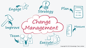 jobs-available-in-change-management-1031