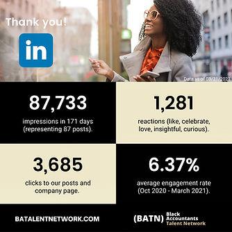 Black Accountants Talent Network LinkedIn Statistics