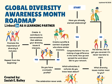 Global Diversity Awareness Month Roadmap