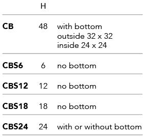 Chart Catch Basins.png