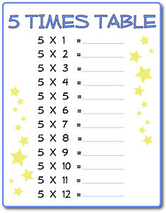 dry erase board for multiplication