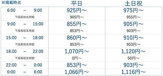 スクリーンショット 2021-04-14 6.21.23.png