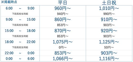 スクリーンショット 2021-04-14 6.51.30.png