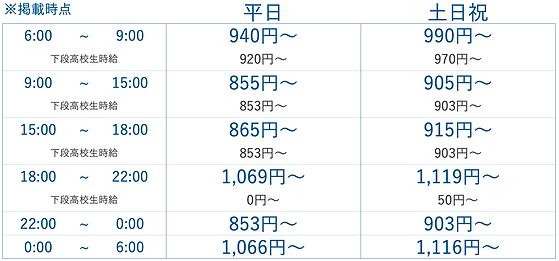 スクリーンショット 2021-04-14 6.31.46.png
