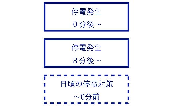 スクリーンショット 2019-09-10 5.40.34.png