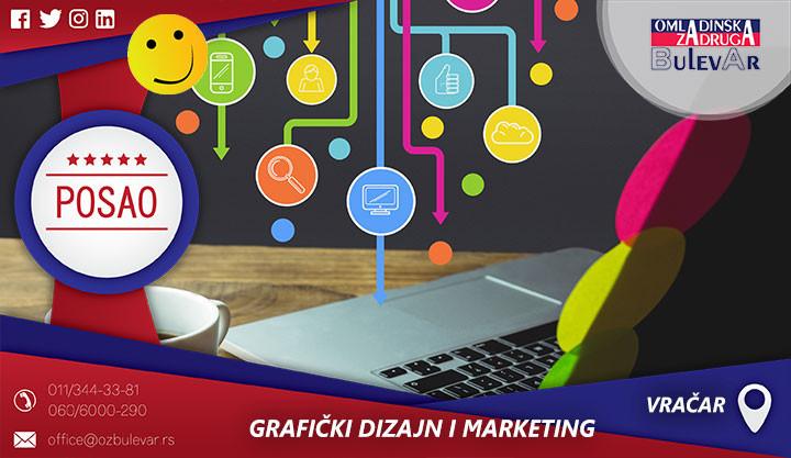 Beograd, Poslovi, Poslovi preko omladinske zadruge, Grafički dizajner, posao grafički dizajner beograd, photoshop, illustraotor, Adobe