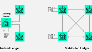 Are Blockchain & Distributed Ledger Synonyms?