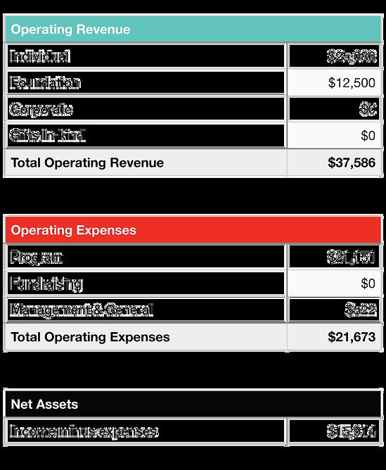 Rev-vs-Expense.png