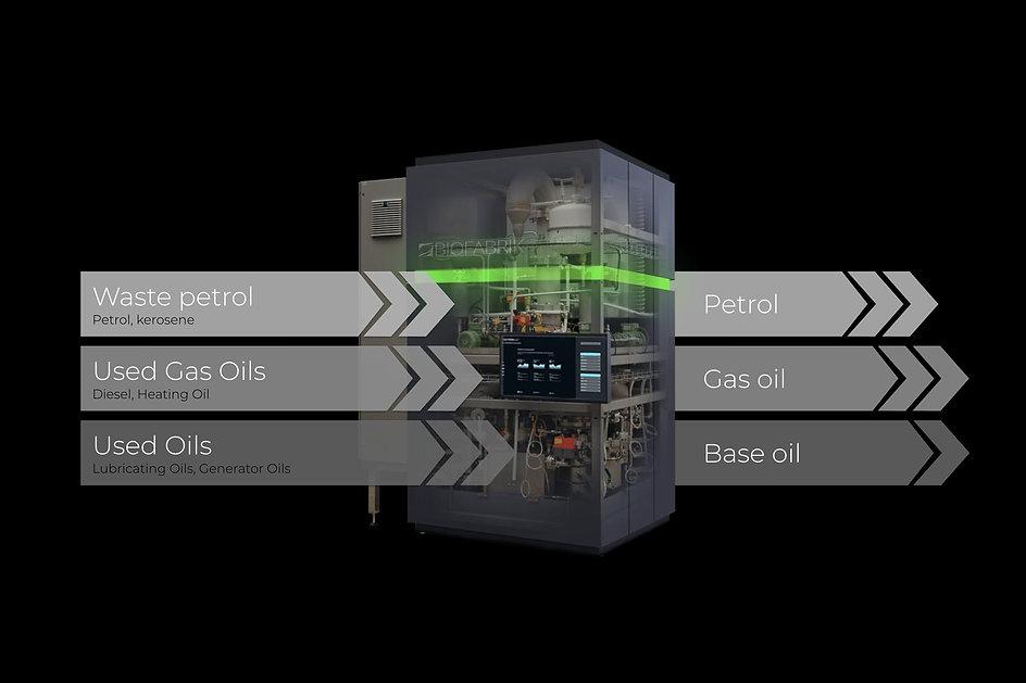 biofabrik-waste-oil-input-output.jpeg